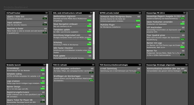 Dashboard aller aktiven Projekte und deren Aufgaben.